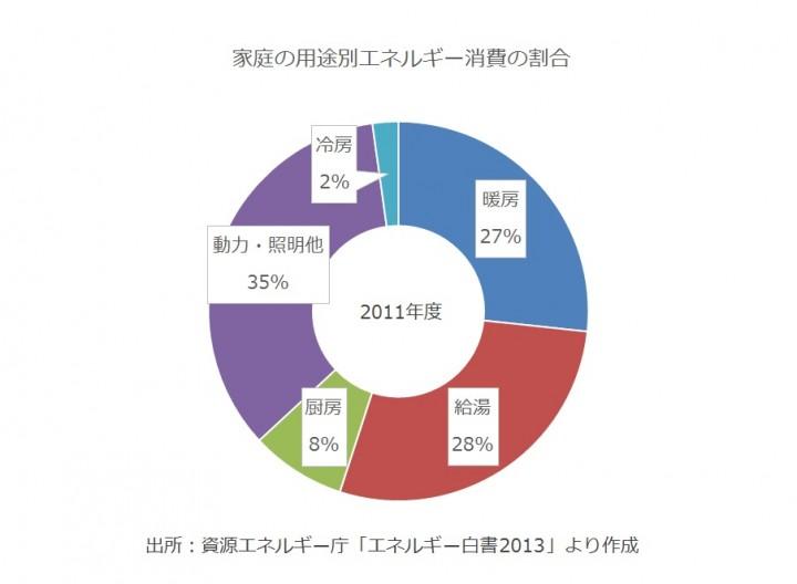 %e7%84%a1%e9%a1%8c5