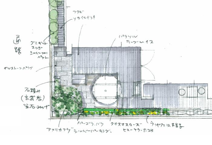 川越ハウジングギャラリー 庭設計スケッチ