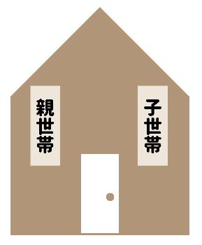 完全共有型の二世帯住宅