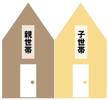 完全分離型の二世帯住宅
