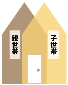 部分共有型の二世帯住宅