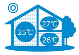 部屋ごとに温度設定ができる