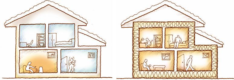 高断熱の家は家の中の温度差が少ない