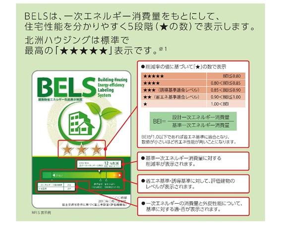 BELS(ベルス)評価書